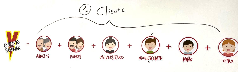 ventolini family concept2